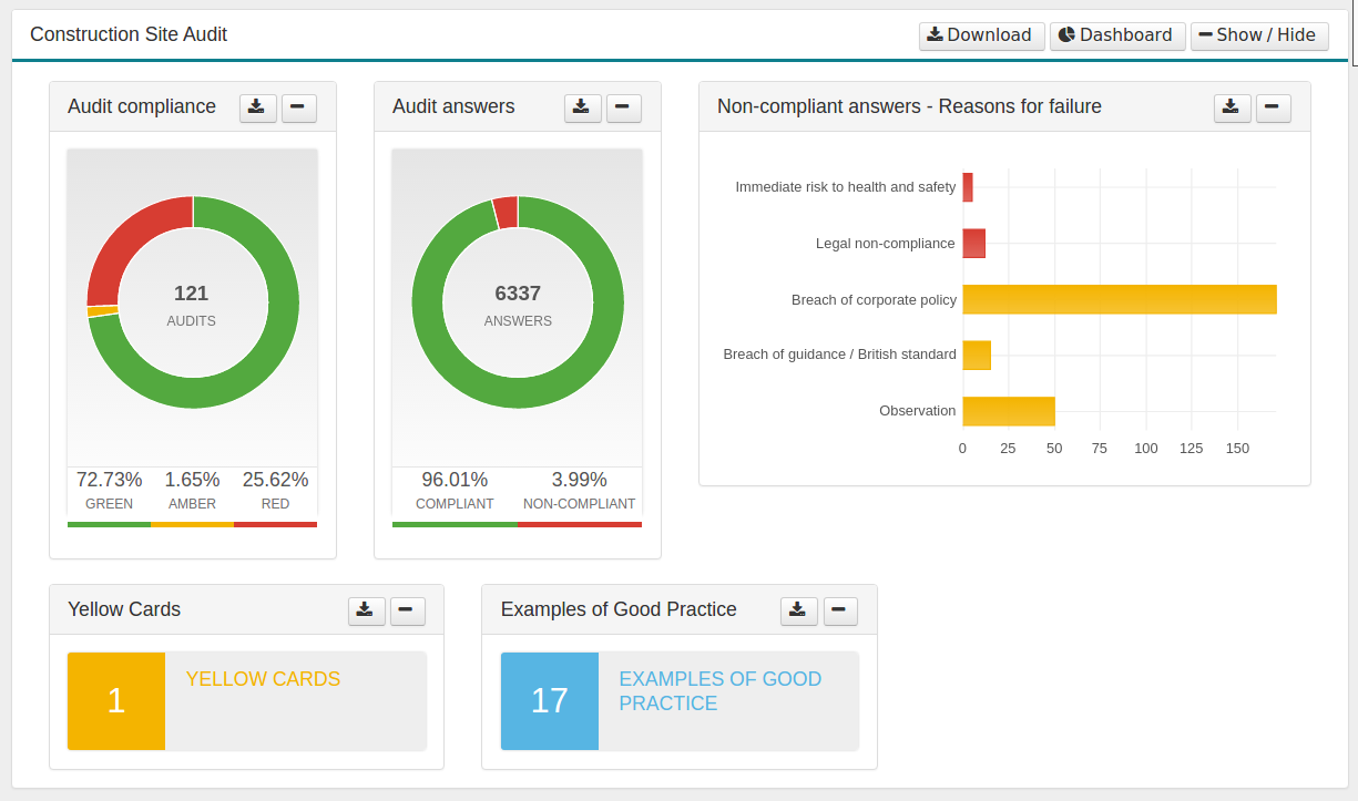 Simple Compliance - Health and Safety software solutions